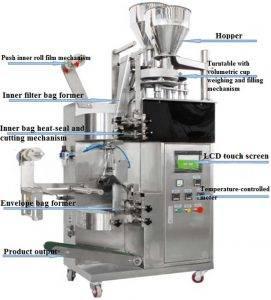 High-Speed-Double-Feeding-Hopper-Tea-Bag-Packing-Machine-for-Sale