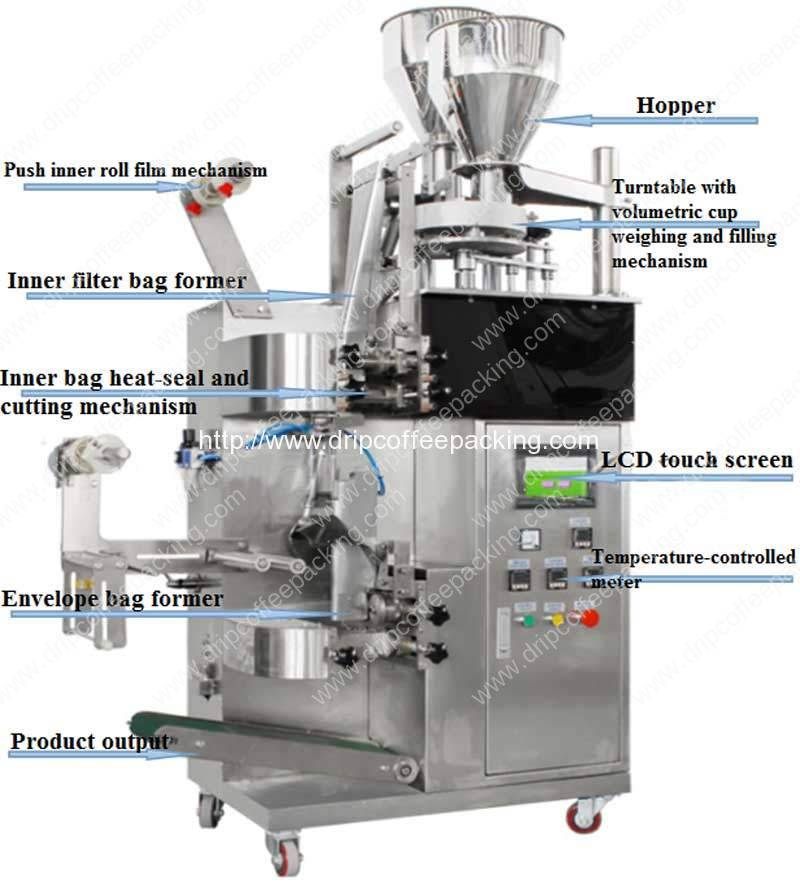 High-Speed-Double-Feeding-Hopper-Tea-Bag-Packing-Machine-for-Sale